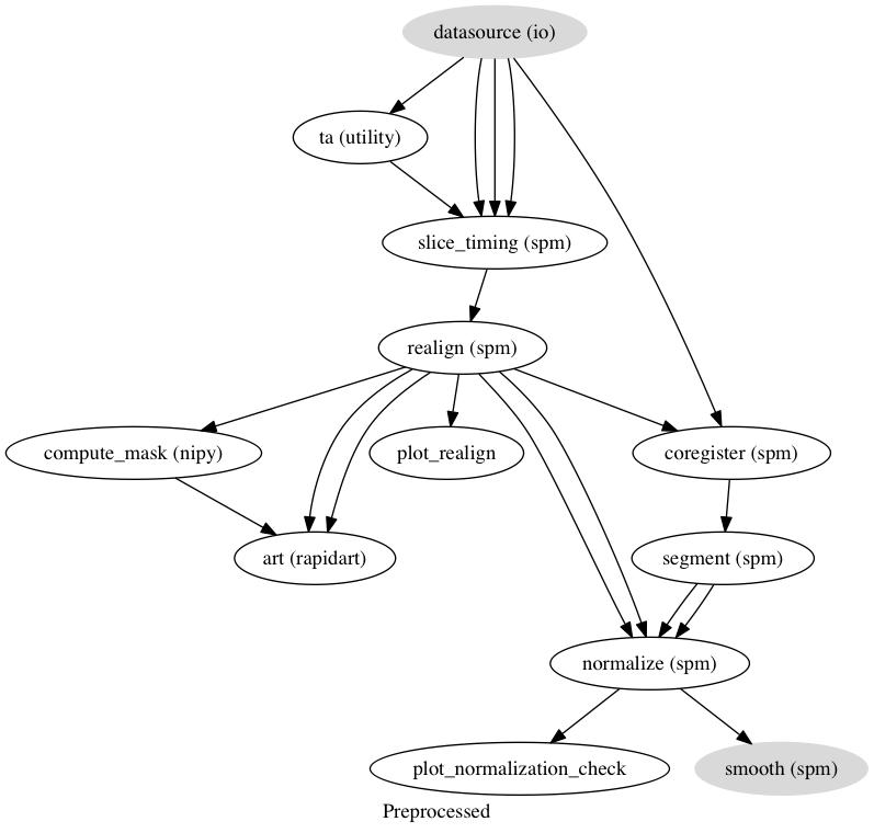 citations for presentation - Iodide